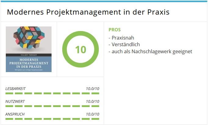 Timinger; Modernes Projektmanagement in der Praxis